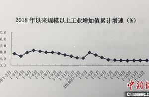2019年北京GDP同比增长6.1% 第三产业贡献率达87.8%