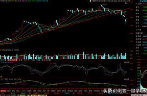 2020年1月22日股市午评(