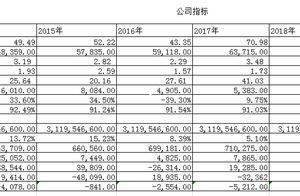 新华保险(601336):是不是价值投资标的!?