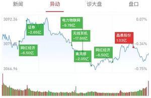 最后四天,股市还能像过去十年一样涨吗?
