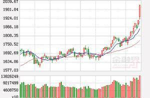 收盘:沪指涨1.72% 创业板