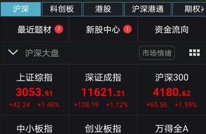 沪指高开高走涨1.4% 电