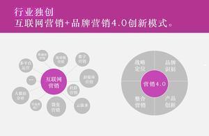 中国十大品牌营销策划公