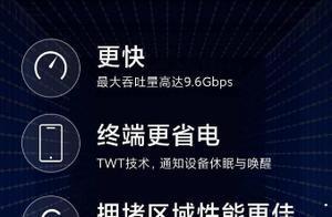 区块链,5G,WiFi6