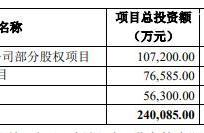 赣锋锂业拟募资21亿元用于万吨锂盐改扩建等项目