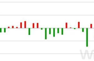 林园喊话:现在是买股票好