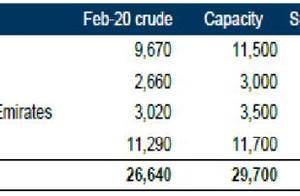 [低价股票]油价暴跌对资