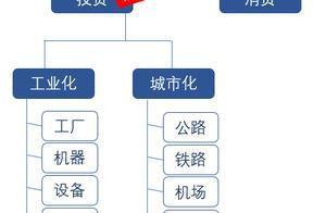 [中国交建股票]377:基础