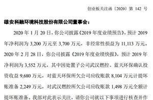 [002453股票]科融环境0